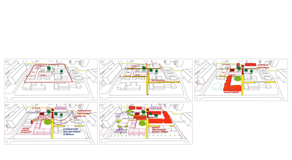 diagram_architectes_2017_CAEN-CHEMIN-VERT_PLAN-PROGRAMME-RENOVATION-URBAINE_01.jpg